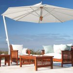 Umbrella-Patio-Size